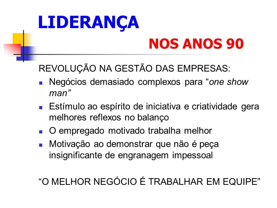 LIDERANÇA NOS ANOS 90 REVOLUÇÃO NA GESTÃO DAS EMPRESAS: