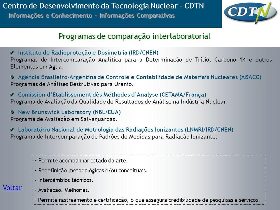 Programas de comparação interlaboratorial