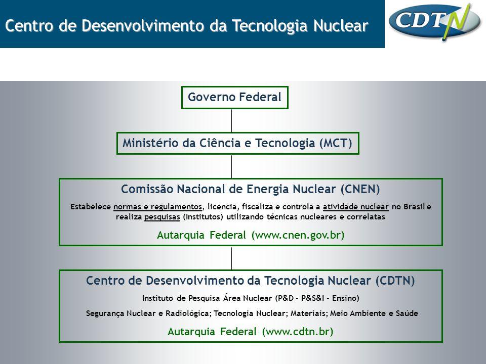 Centro de Desenvolvimento da Tecnologia Nuclear