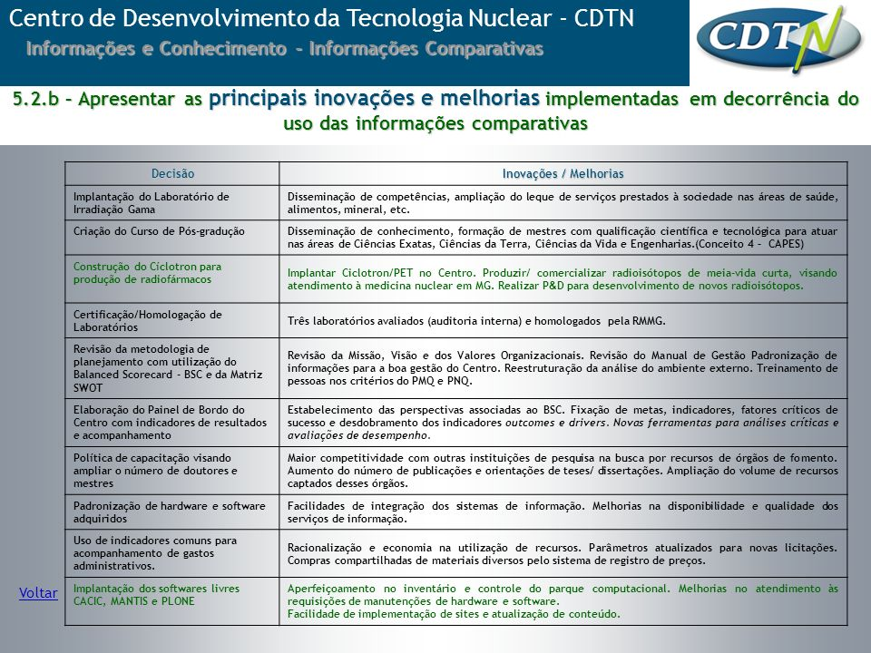 Centro de Desenvolvimento da Tecnologia Nuclear - CDTN