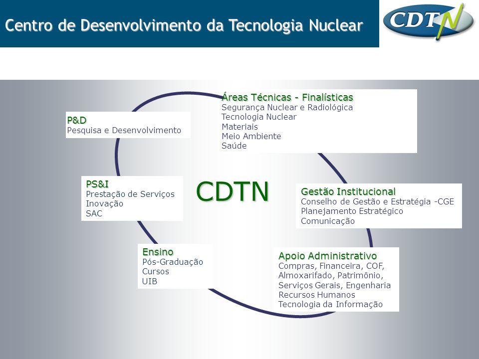 CDTN Centro de Desenvolvimento da Tecnologia Nuclear