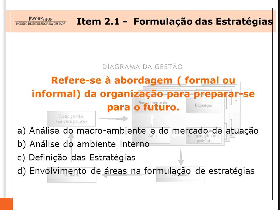 Item 2.1 - Formulação das Estratégias