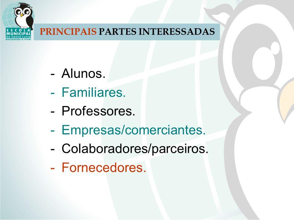 PRINCIPAIS PARTES INTERESSADAS