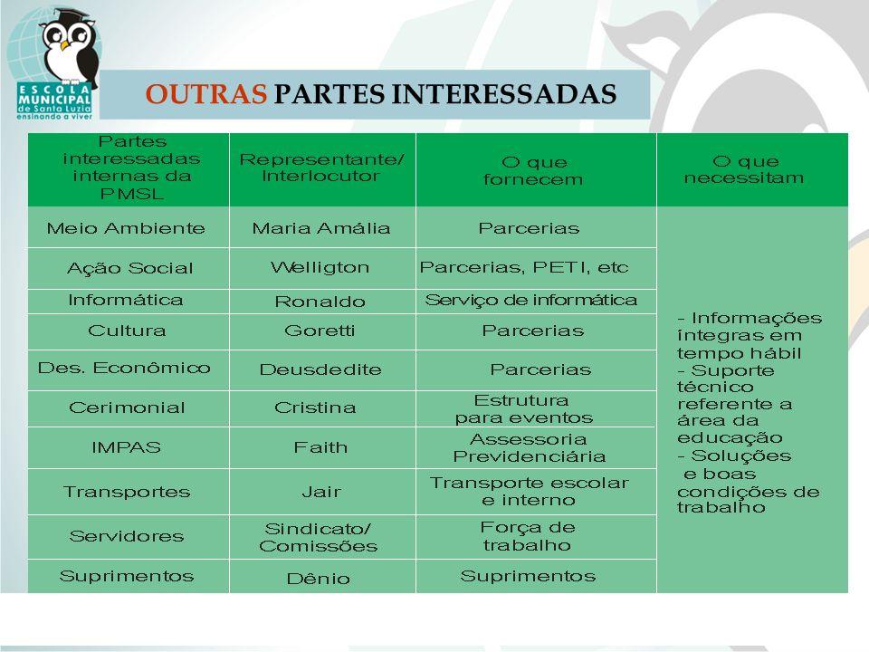 OUTRAS PARTES INTERESSADAS