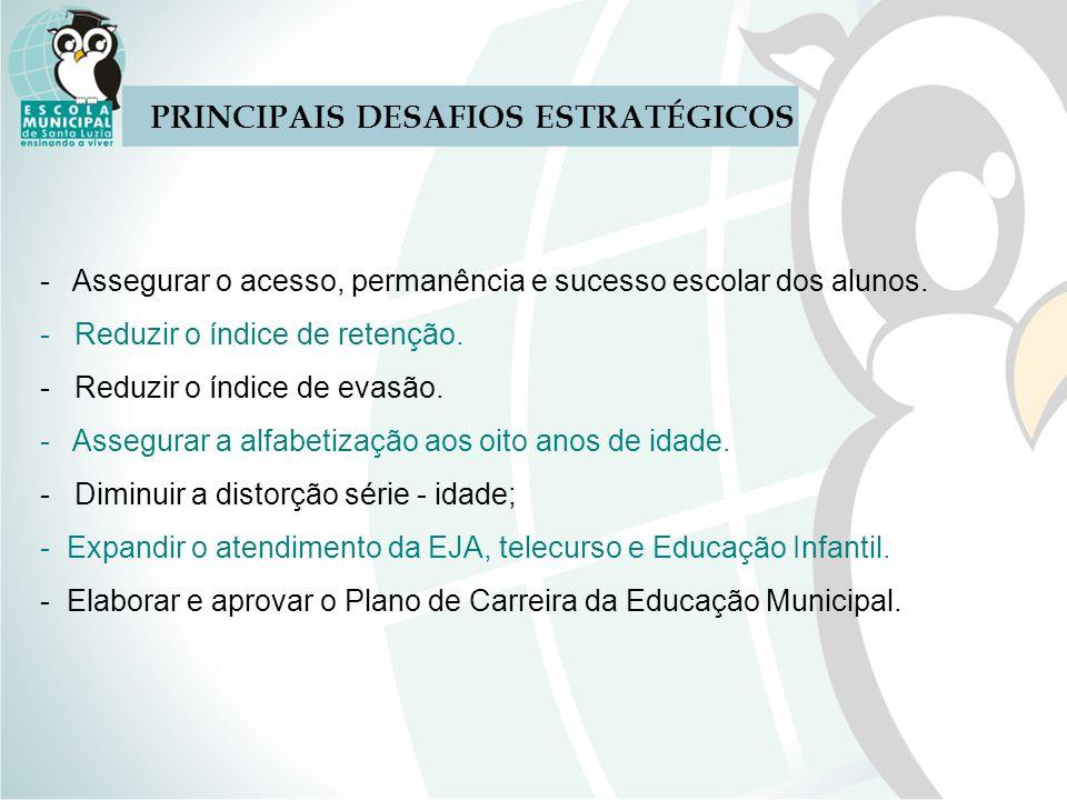 PRINCIPAIS DESAFIOS ESTRATÉGICOS