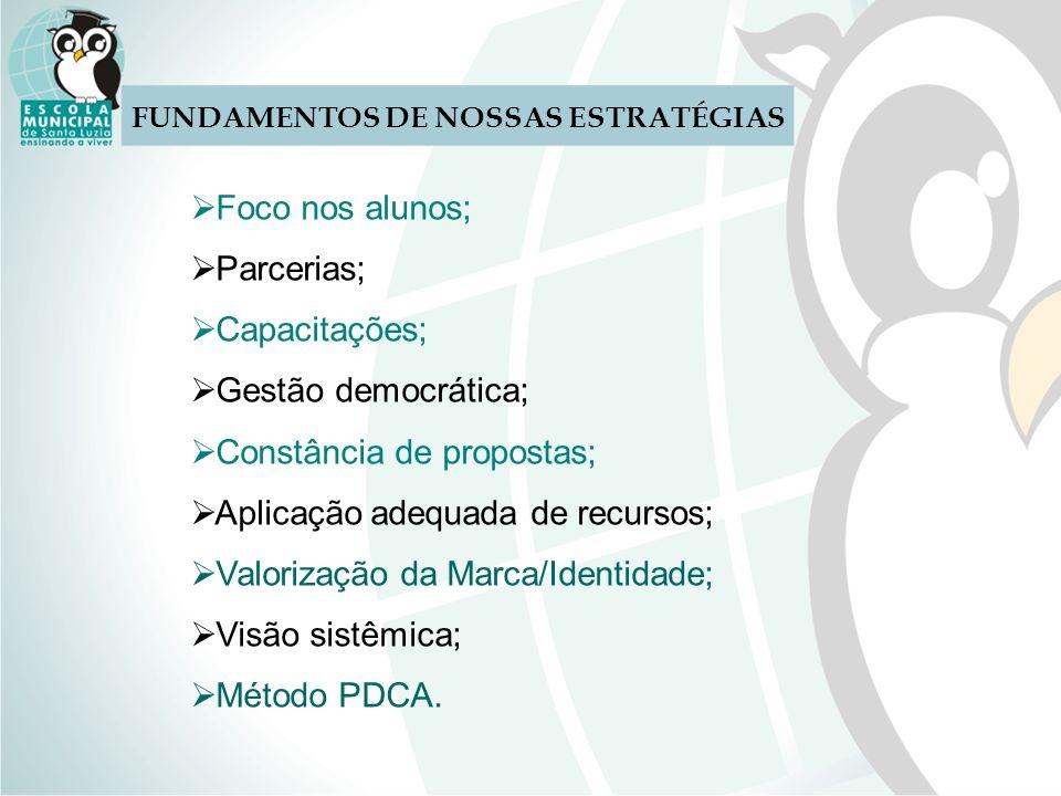 FUNDAMENTOS DE NOSSAS ESTRATÉGIAS