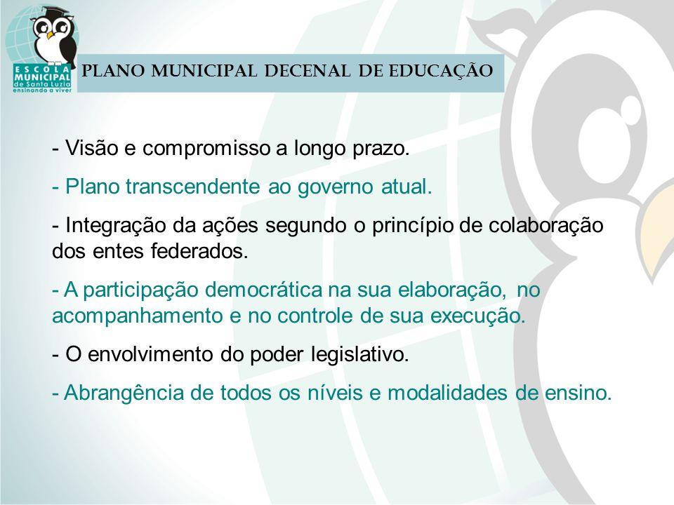 PLANO MUNICIPAL DECENAL DE EDUCAÇÃO