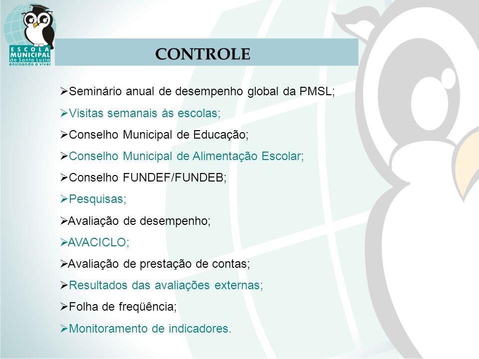 CONTROLE Seminário anual de desempenho global da PMSL;
