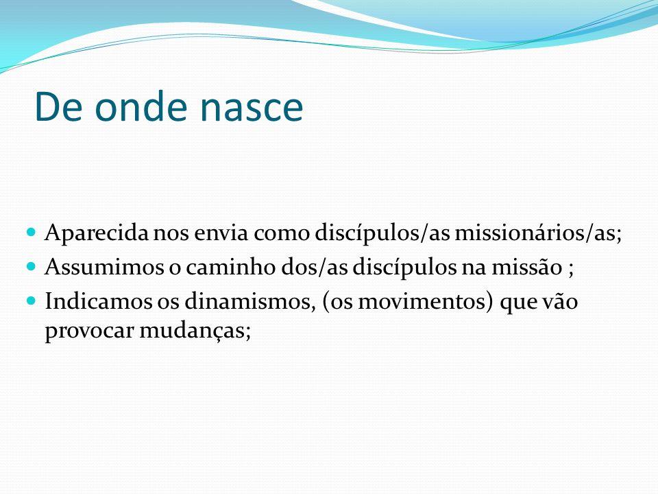De onde nasce Aparecida nos envia como discípulos/as missionários/as;