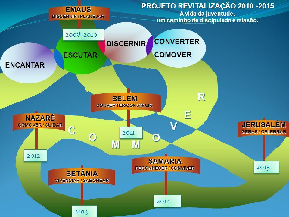 PROJETO REVITALIZAÇÃO 2010 -2015 um caminho de discipulado e missão.