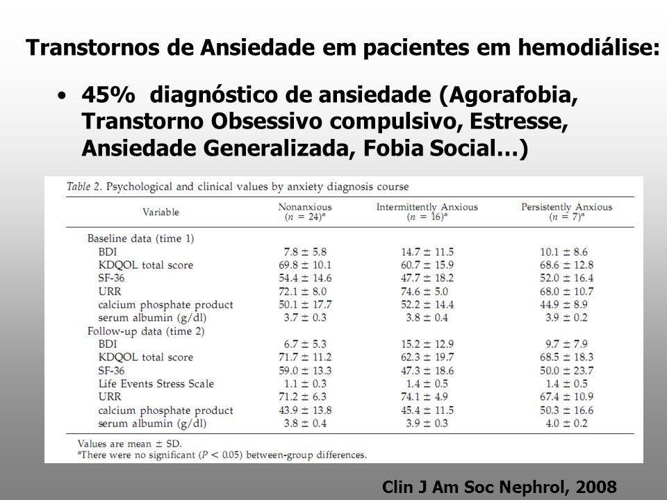 Transtornos de Ansiedade em pacientes em hemodiálise: