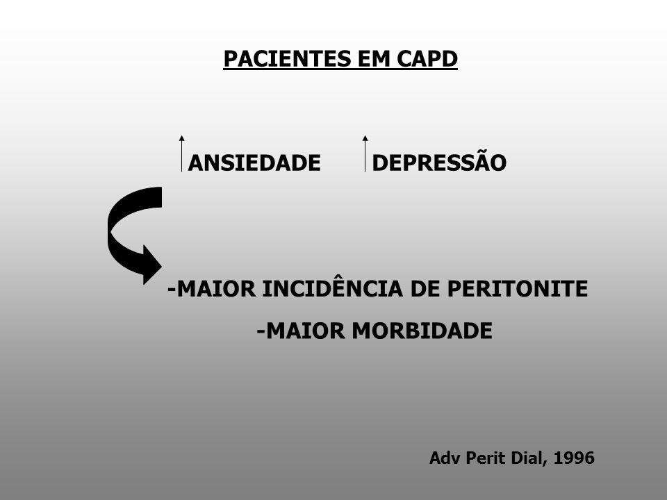 -MAIOR INCIDÊNCIA DE PERITONITE