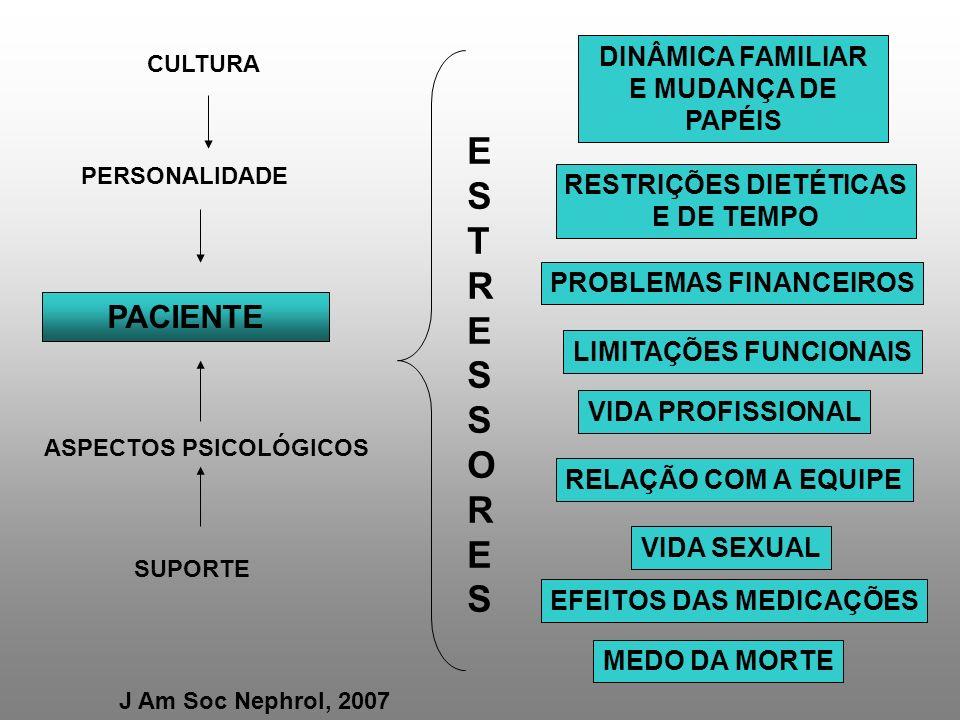 DINÂMICA FAMILIAR E MUDANÇA DE PAPÉIS RESTRIÇÕES DIETÉTICAS