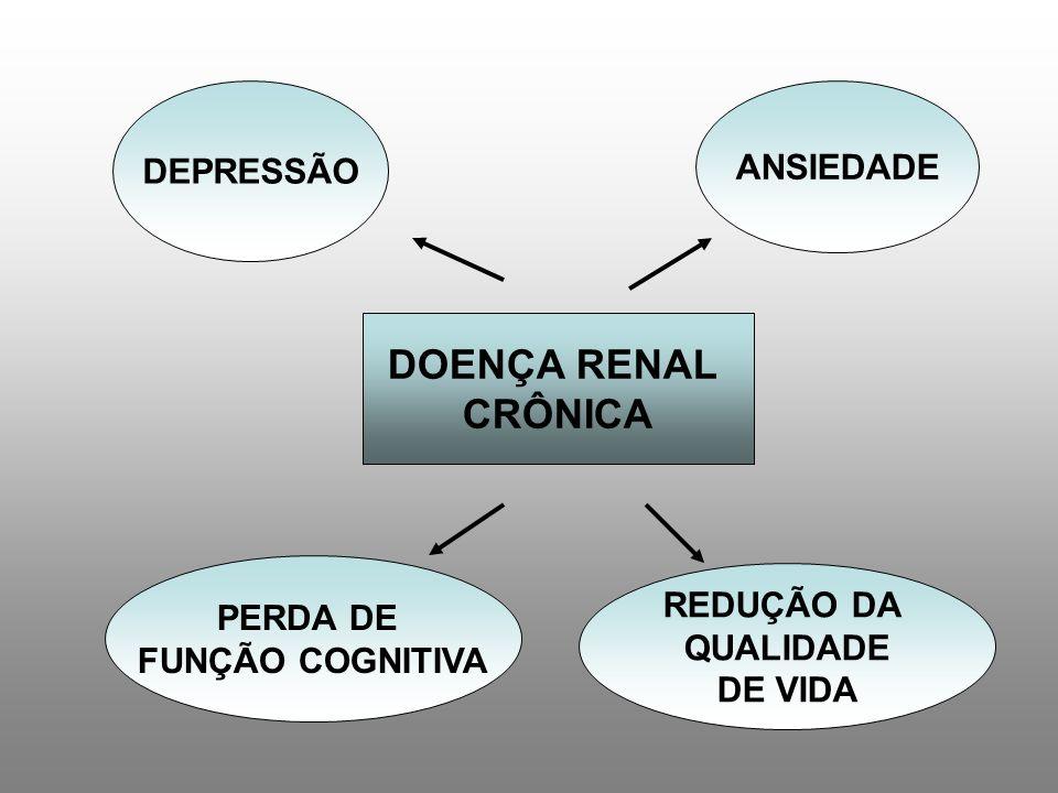 DOENÇA RENAL CRÔNICA DEPRESSÃO ANSIEDADE PERDA DE REDUÇÃO DA