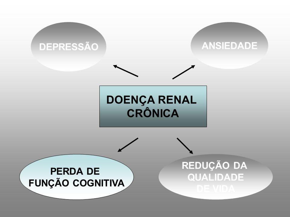 DOENÇA RENAL CRÔNICA DEPRESSÃO ANSIEDADE REDUÇÃO DA PERDA DE QUALIDADE