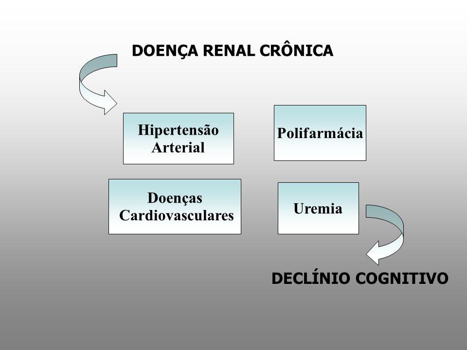 DOENÇA RENAL CRÔNICA Polifarmácia. Hipertensão. Arterial.
