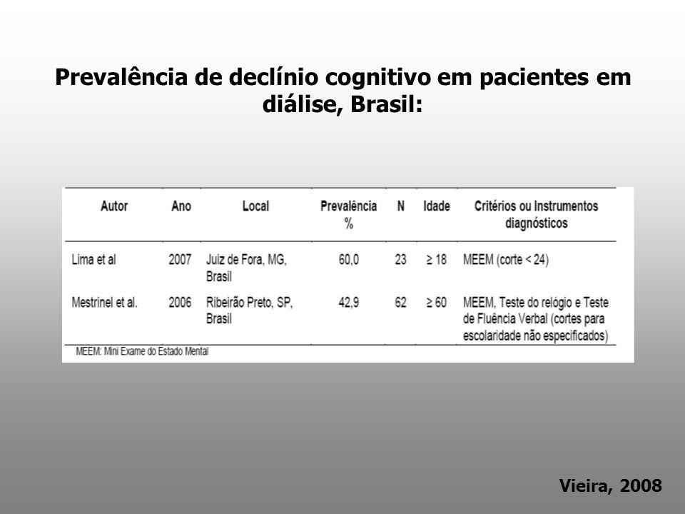 Prevalência de declínio cognitivo em pacientes em diálise, Brasil: