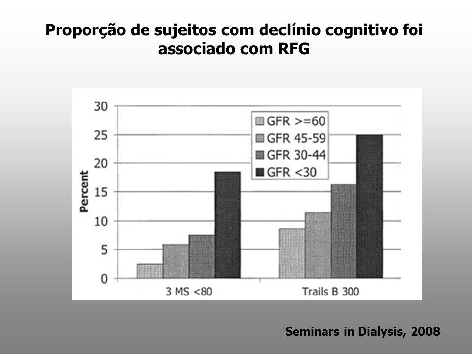 Proporção de sujeitos com declínio cognitivo foi associado com RFG