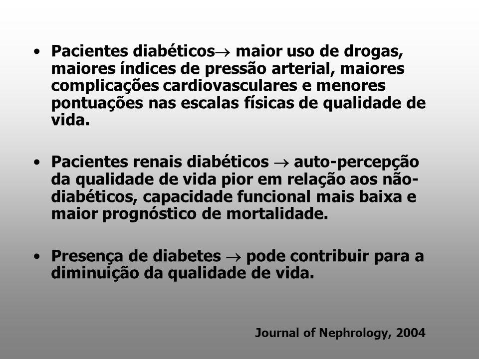 Pacientes diabéticos maior uso de drogas, maiores índices de pressão arterial, maiores complicações cardiovasculares e menores pontuações nas escalas físicas de qualidade de vida.