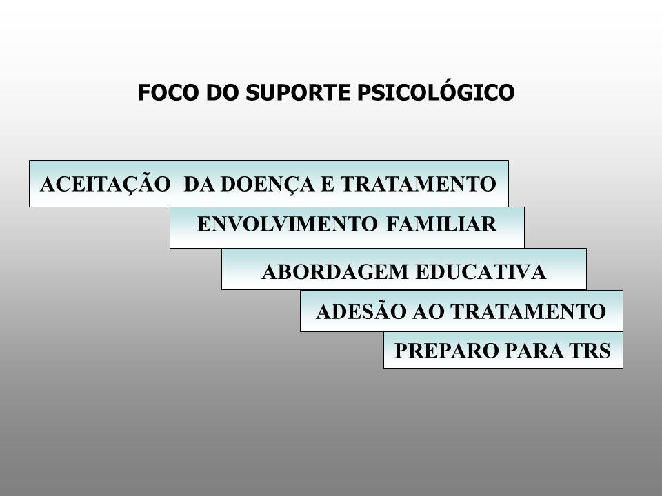 FOCO DO SUPORTE PSICOLÓGICO