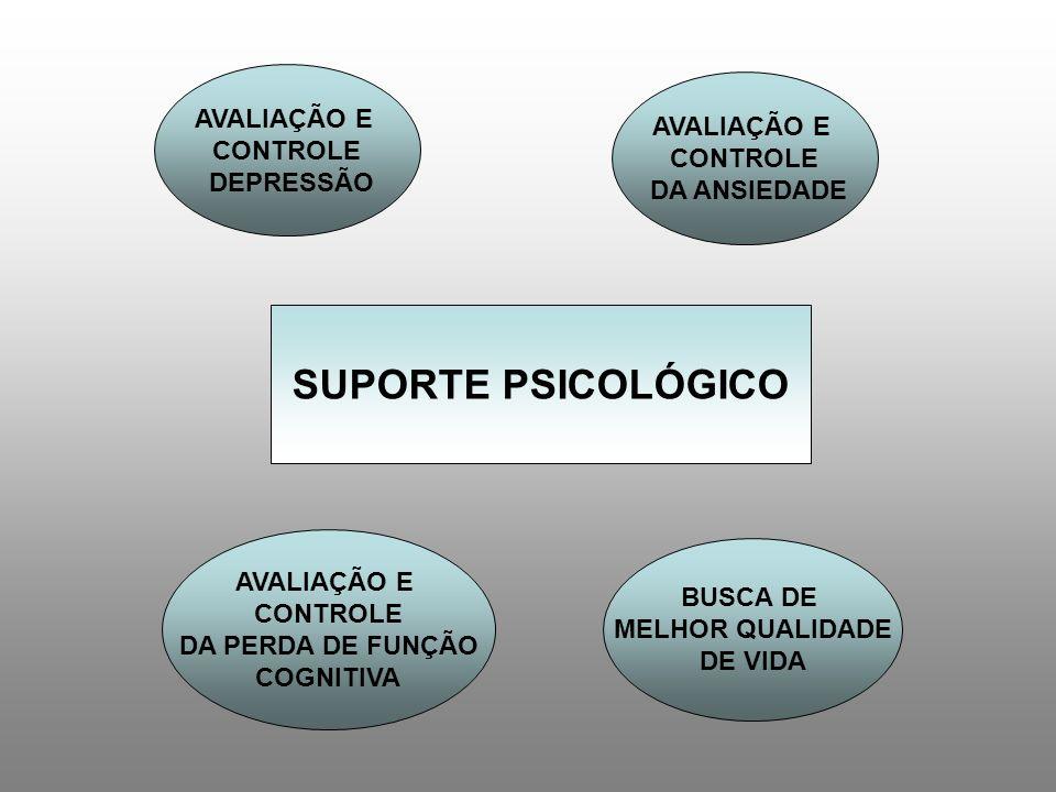 SUPORTE PSICOLÓGICO AVALIAÇÃO E AVALIAÇÃO E CONTROLE CONTROLE