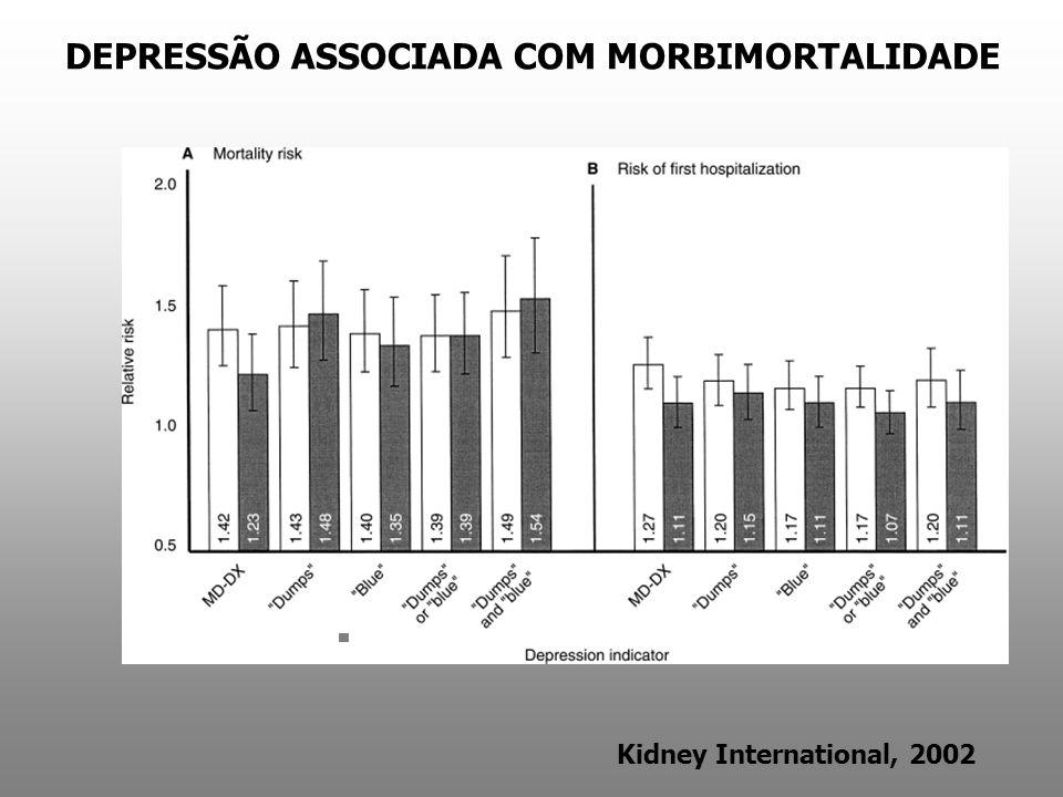 DEPRESSÃO ASSOCIADA COM MORBIMORTALIDADE
