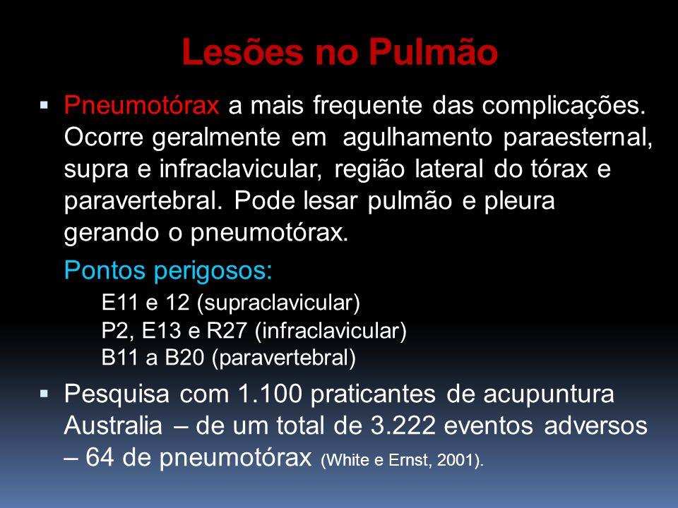 Lesões no Pulmão