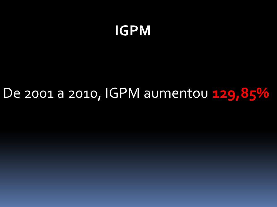 IGPM De 2001 a 2010, IGPM aumentou 129,85%