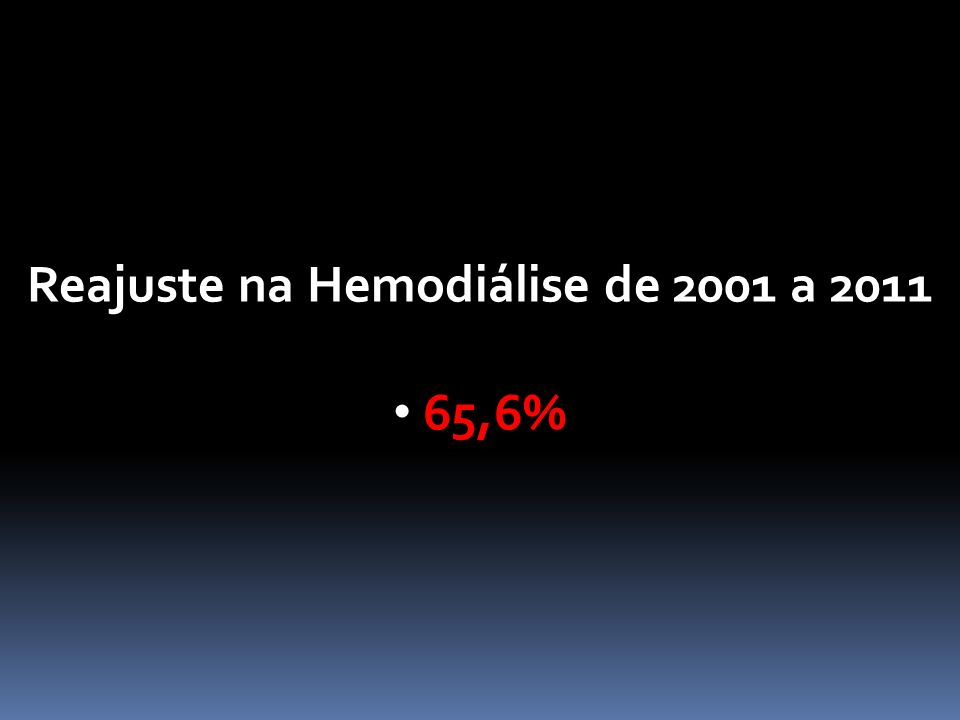 Reajuste na Hemodiálise de 2001 a 2011