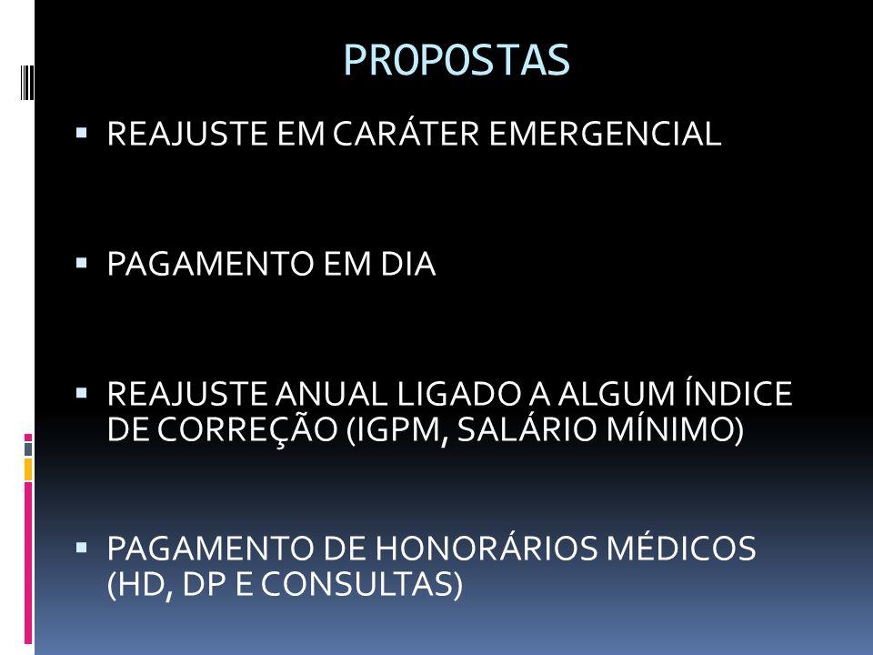 PROPOSTAS REAJUSTE EM CARÁTER EMERGENCIAL PAGAMENTO EM DIA