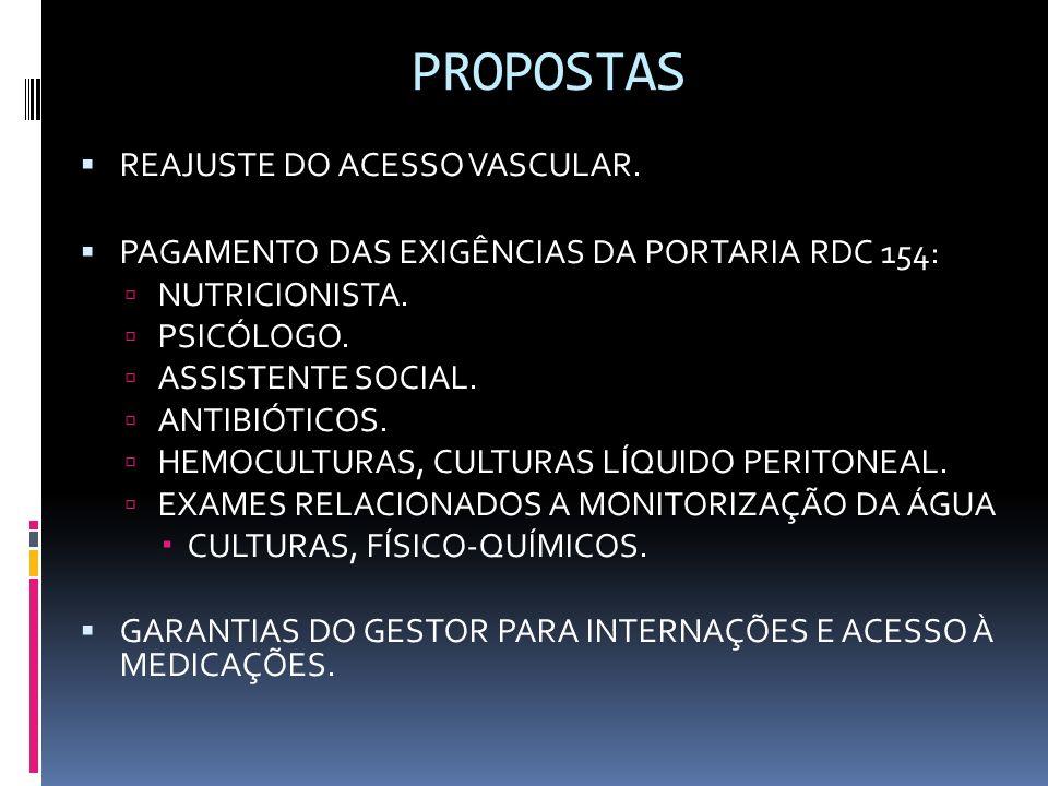 PROPOSTAS REAJUSTE DO ACESSO VASCULAR.