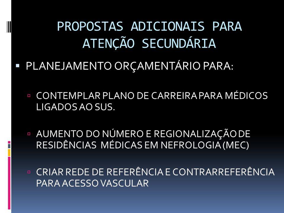 PROPOSTAS ADICIONAIS PARA ATENÇÃO SECUNDÁRIA