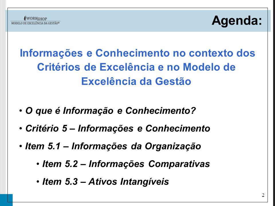 Agenda: Informações e Conhecimento no contexto dos Critérios de Excelência e no Modelo de Excelência da Gestão.