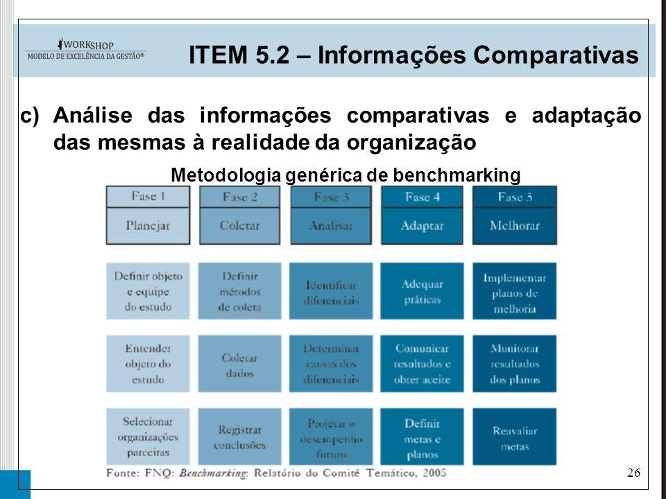 Metodologia genérica de benchmarking