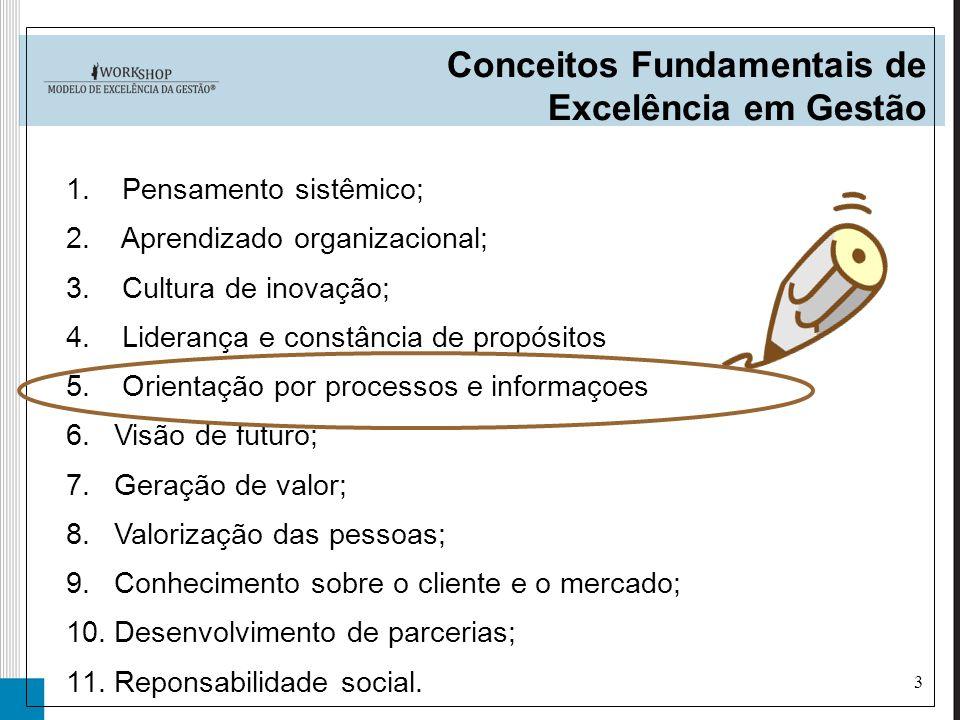 Conceitos Fundamentais de Excelência em Gestão