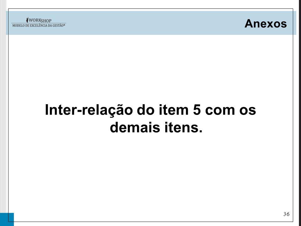 Inter-relação do item 5 com os demais itens.