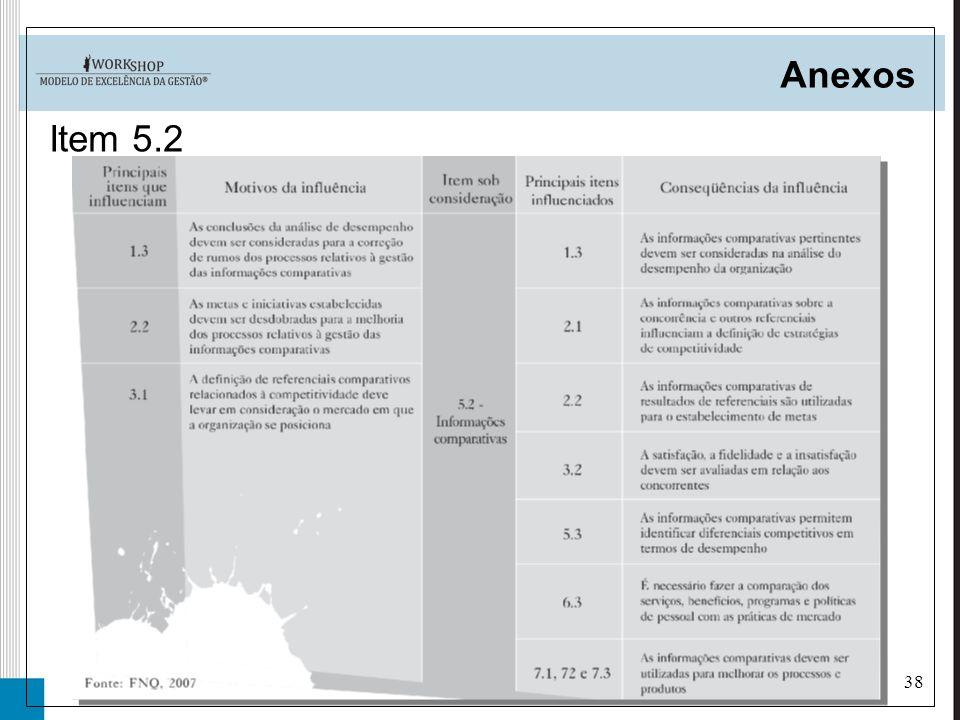 Anexos Item 5.2