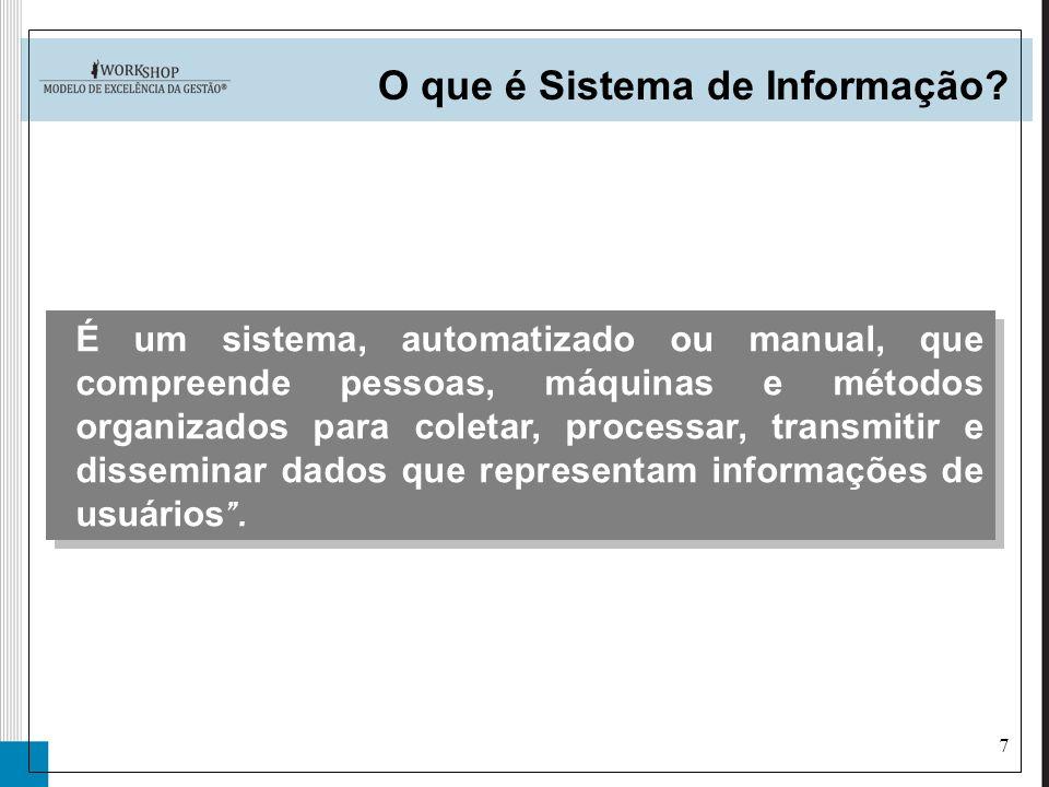 O que é Sistema de Informação