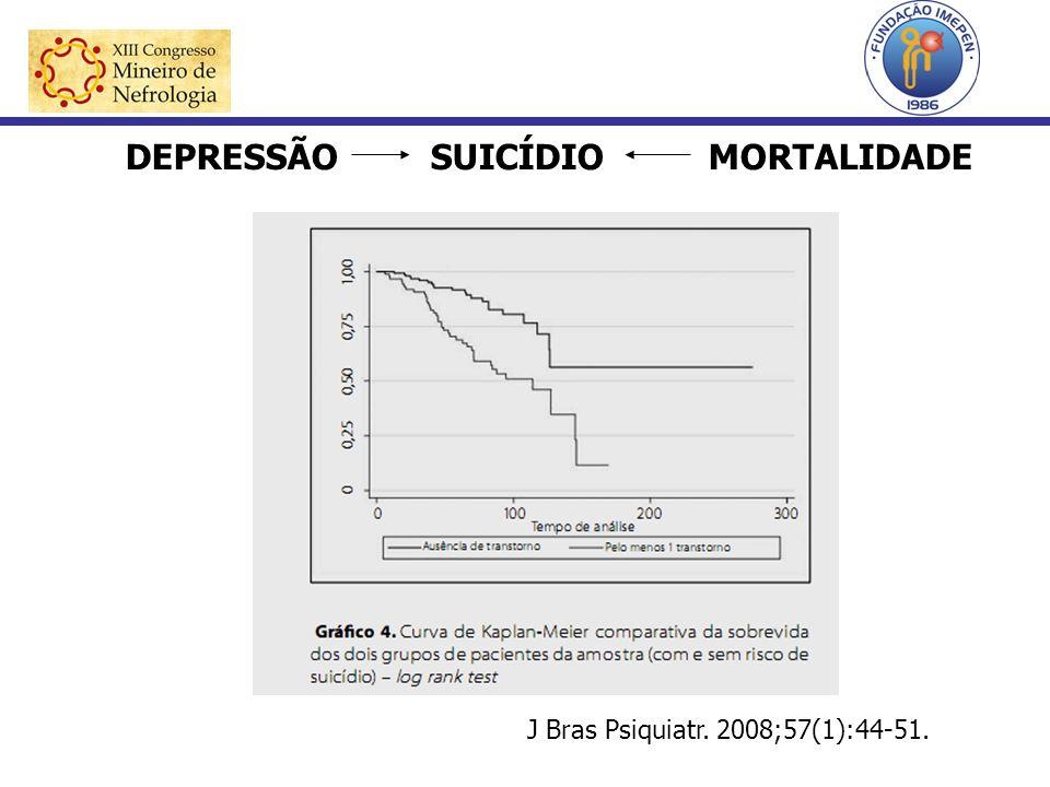 DEPRESSÃO SUICÍDIO MORTALIDADE