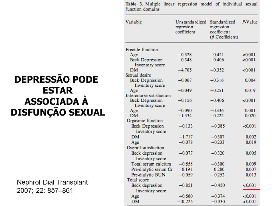 DEPRESSÃO PODE ESTAR ASSOCIADA À DISFUNÇÃO SEXUAL