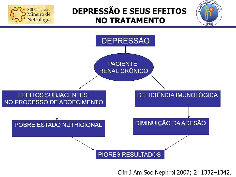 DEPRESSÃO E SEUS EFEITOS