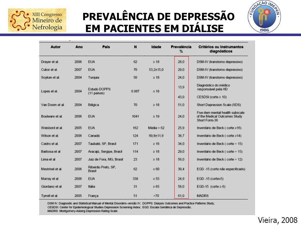 PREVALÊNCIA DE DEPRESSÃO EM PACIENTES EM DIÁLISE