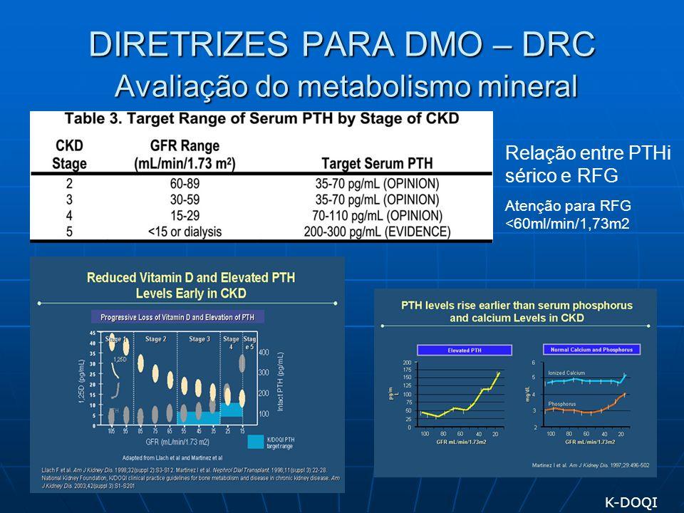 DIRETRIZES PARA DMO – DRC Avaliação do metabolismo mineral