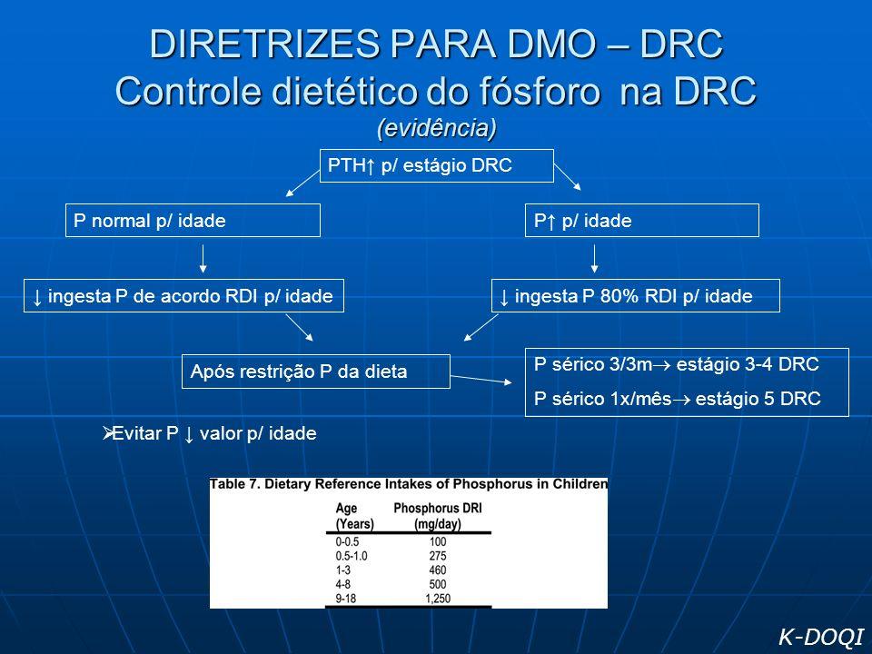 DIRETRIZES PARA DMO – DRC Controle dietético do fósforo na DRC (evidência)