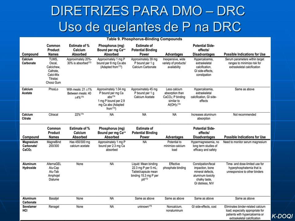 DIRETRIZES PARA DMO – DRC Uso de quelantes de P na DRC