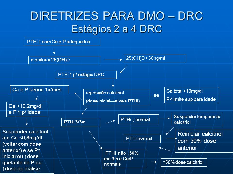 DIRETRIZES PARA DMO – DRC Estágios 2 a 4 DRC