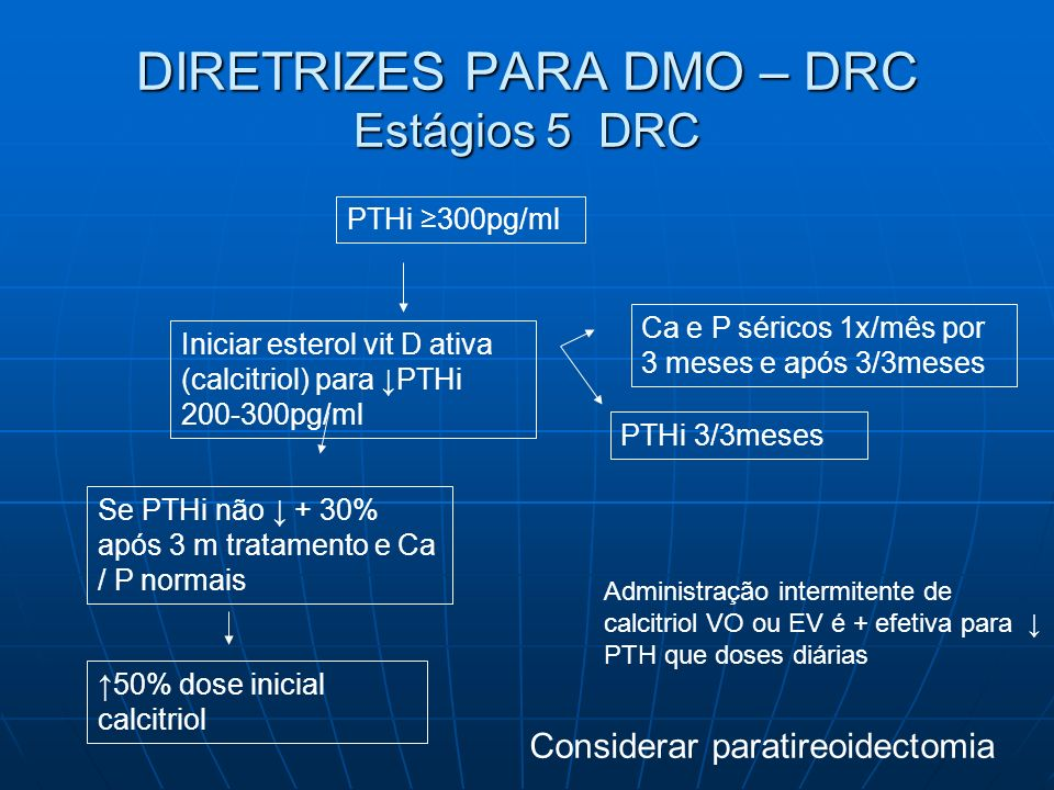 DIRETRIZES PARA DMO – DRC Estágios 5 DRC