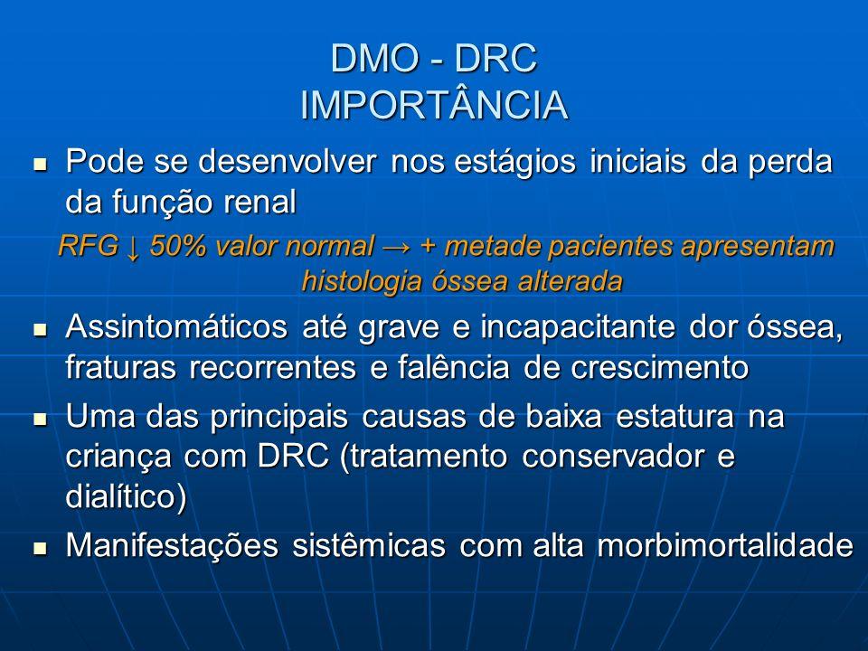 DMO - DRC IMPORTÂNCIA Pode se desenvolver nos estágios iniciais da perda da função renal.