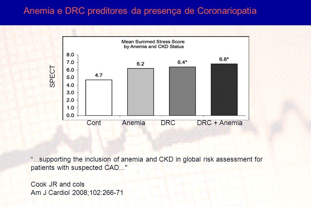 Anemia e DRC preditores da presença de Coronariopatia