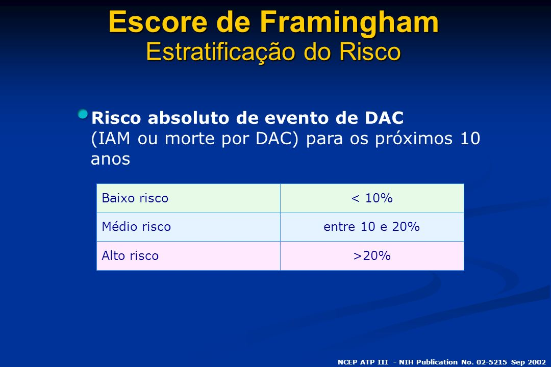 Escore de Framingham Estratificação do Risco